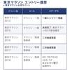【ラン日記】東京マラソン、エントリー!