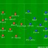 【マッチレビュー】19-20 ラ・リーガ第1節 ビルバオ対バルセロナ