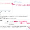 【AWS メトリクス指定で請求アラートの設定】無料枠・料金しきい値超えでメール送信
