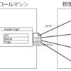 Ansibleでバージョンアップ作業を自動化する
