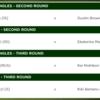 キリオスvsブラウン放送時間は!対戦成績や世界ランキングとプロフィール【ウィンブルドン2016】NHK配信予定の最も楽しみな男子シングルス2回戦