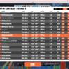 Zwift Giro di Castelli - Stage 5 効率よく走る