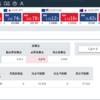 兼業 FX#020 CAD/JPY 2019/06/11