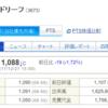平成29年12月権利落ち日と株価の下落