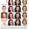 PairedCycleGAN: Asymmetric Style Transfer for Applying and Removing Makeup[Chang+ CVPR-2018]