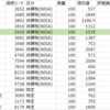 【株】2021年4月の株状況