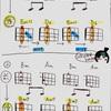 【先生演奏&置きレレ動画】鬼滅の刃 紅蓮華 先生に泣きつきYouTubeのウクレレコードを簡単にしてもらう。