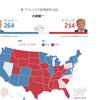 アメリカ大統領選が混乱 バイデン氏票を捨てた?トランプ票を廃棄した動画拡散!