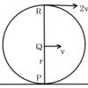 回転の瞬時中心とは何か
