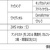 POG2020-2021ドラフト対策 No.139 ヴァリアメンテ