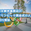 国立競技場周辺のオリンピック開会式の人出は23%増加