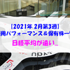 【株式】週間運用パフォーマンス&保有株一覧(2021.2.19時点) 日経平均が遠い...
