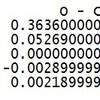 赤澤さんが3月3日にOQ Gemの第一極小を観測!