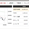 4月7日 端株3銘柄購入