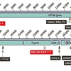 ウイルスの変異とPCR検査