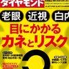 週刊ダイヤモンド(13/03/16号)でのレーシック関連記事