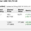 米国株投資状況 2020年8月第5週