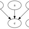 [C++]モジュールインポート時の動的初期化順序