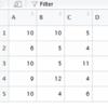 一元配置分散分析 (対応なし) F値の算出方法