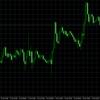 主要通貨が高騰!
