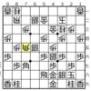 反省会(190806)