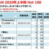2020年上半期のBillboard JAPAN総括