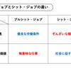 グレーバー『ブルシット・ジョブ』覚書(1)