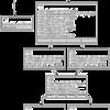 LLVM bitcodeのCFGを生成する