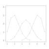 二項分布のグラフ