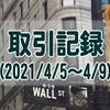 2021/4/5週の米国株オプション取引(確定利益$596、含み損$-10,244)