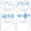 【統計検定準1級】時系列解析(2)AR過程