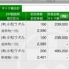 7/19振り返り(7949デイトレ)