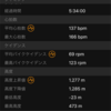 雨沢曽木100k