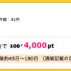 【ハピタス】SBI証券 新規口座開設&入金だけで4,000pt(4,000円)! 取引不要♪