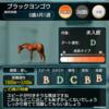 名牝トランピアス×☆4ブラックタイド×☆3ヒシミラクル×☆4ストリートセンス