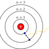 ボーア模型④~ボーア半径の導出~
