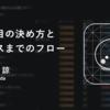 mikanの開発項目の決め方とリリースまでのフロー