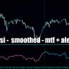 RSI smoothedが一定のラインを超えたらアラートを鳴らしてくれるインジケーター