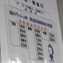 平日の朝のラッシュ時には喜連瓜破駅始発の電車がある