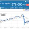 日本ビルファンド投資法人 PO(公募増資)
