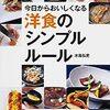 水島弘史先生の科学の力で作る絶品料理3品「オムライス」「ハンバーグ」「うなぎの蒲焼」…林修の今でしょ!講座 2時間スペシャル