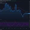 2021-3-20 今週の米国株状況