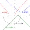 二次式の平方根で表される関数