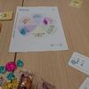 オープンイベント「みんなでつくる働きやすいチーム★「心理的安全ゲーム」体験セミナー@リーダー塾」行われました。