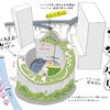 目黒天空庭園のジャブジャブ池(東京都目黒)