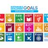 【SDGs豆知識 TCFD】お金の流れが変わる 気候変動への「適応」