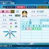 藤川球児 (2008) 【パワプロ2020】