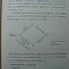 フッサールの「幾何学」を図示する試み、について3