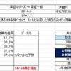 【銘柄分析】 6196 ストライク 17.4Q決算