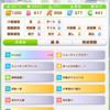 TAKAのウマ娘ブログ(ジェミニ杯2日目)